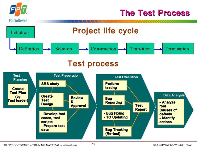 manual software testing study material pdf