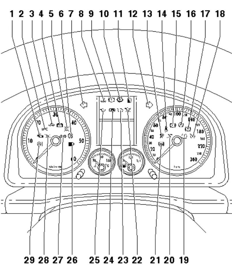 skoda octavia warning lights manual