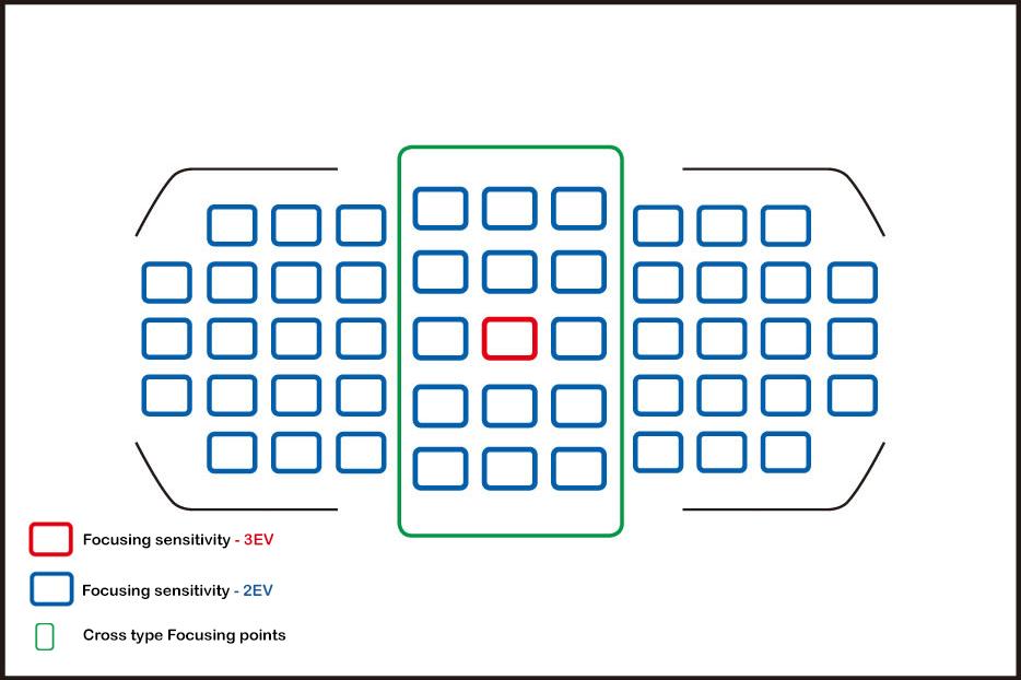 nikon d7100 user manual pdf