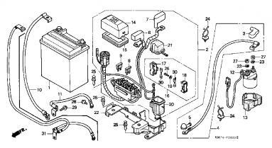 1998 honda foreman 400 service manual