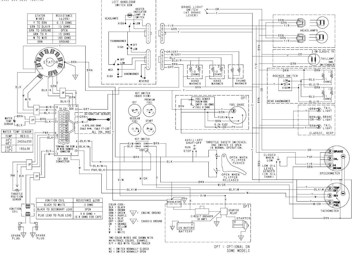 1999 polaris ranger 6x6 service manual