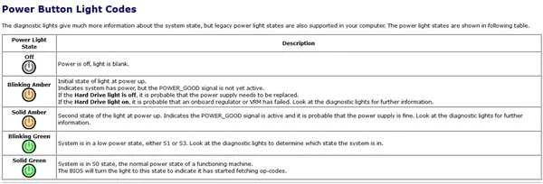 dell optiplex 7010 service manual