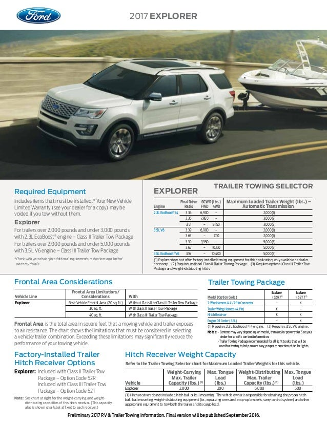2017 ford explorer owners manual pdf