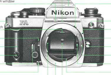 nikon d3200 user manual pdf