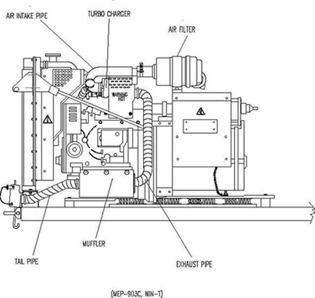 mwm gas engine service manual