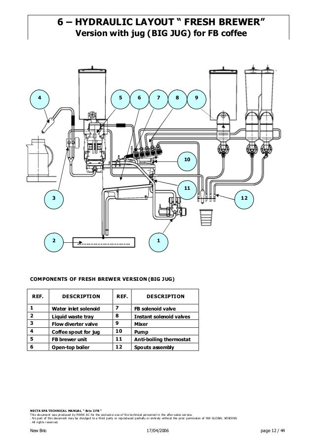 colibri necta coffee machine manual
