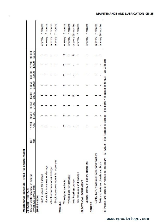 2006 isuzu npr service manual