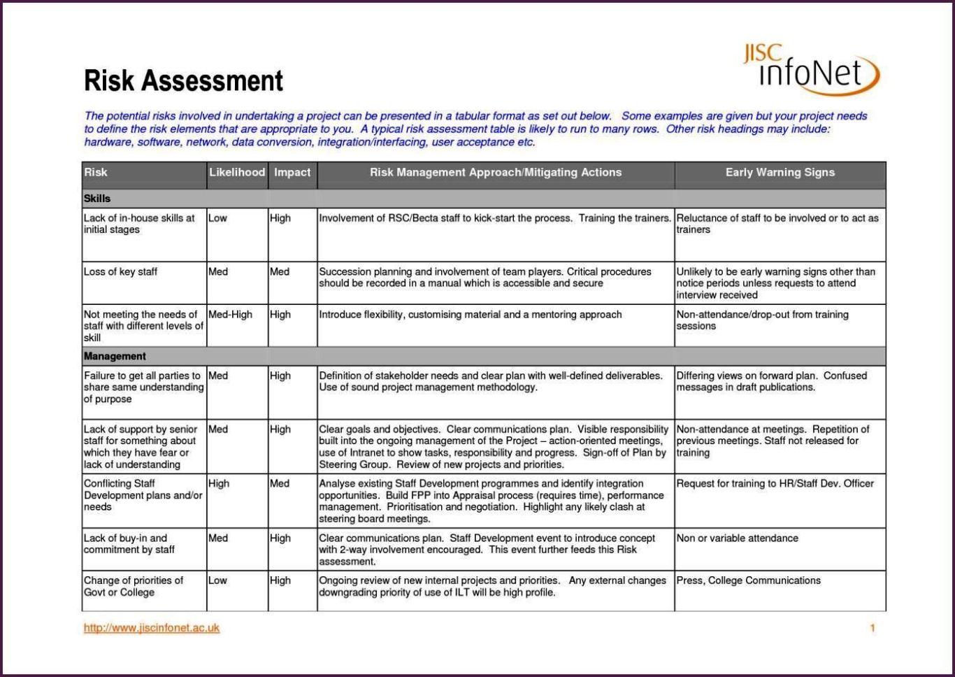 manual handling risk assessment word document