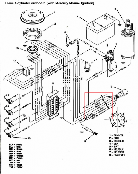 johnson 70 hp outboard manual pdf
