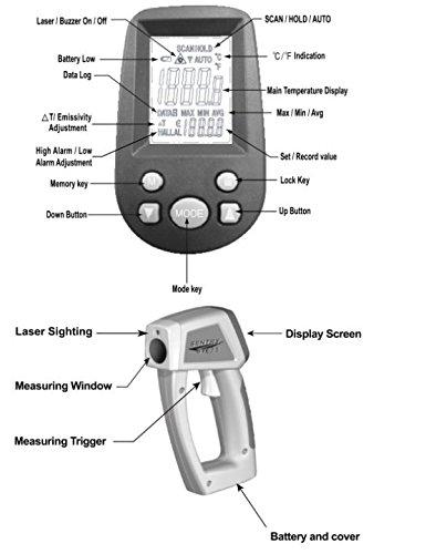 digitech multimeter qm 1524 manual