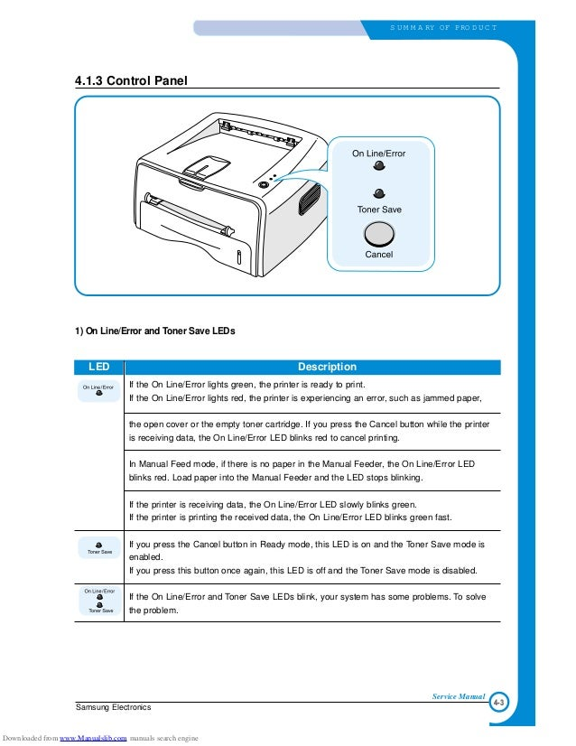 samsung printer manual feeder paper empty