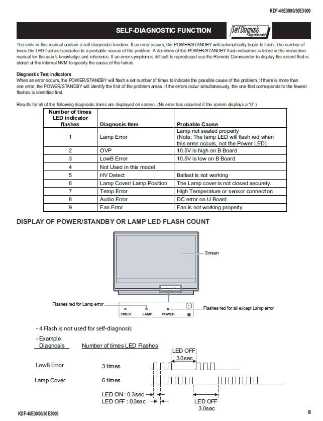 sony bravia service menu manual