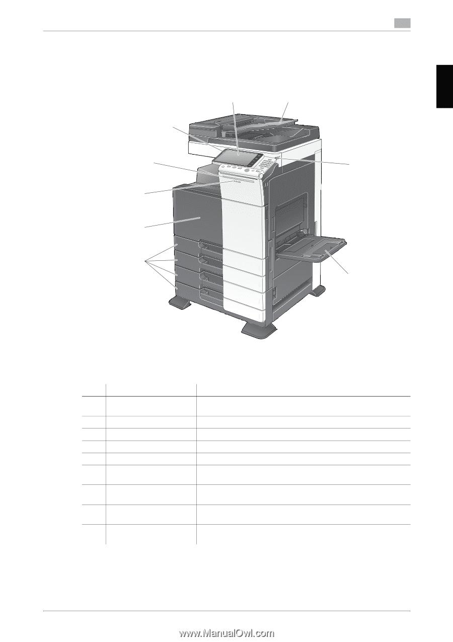 konica minolta bizhub c284 manual