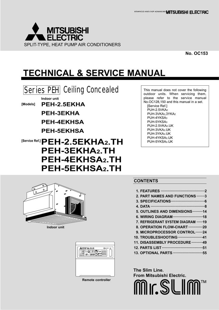 par jh050ka mr slim manual