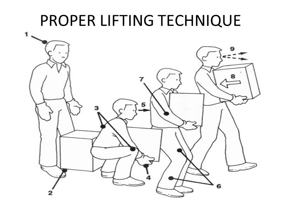 what injuries can be sustained through unsafe manual handling practices