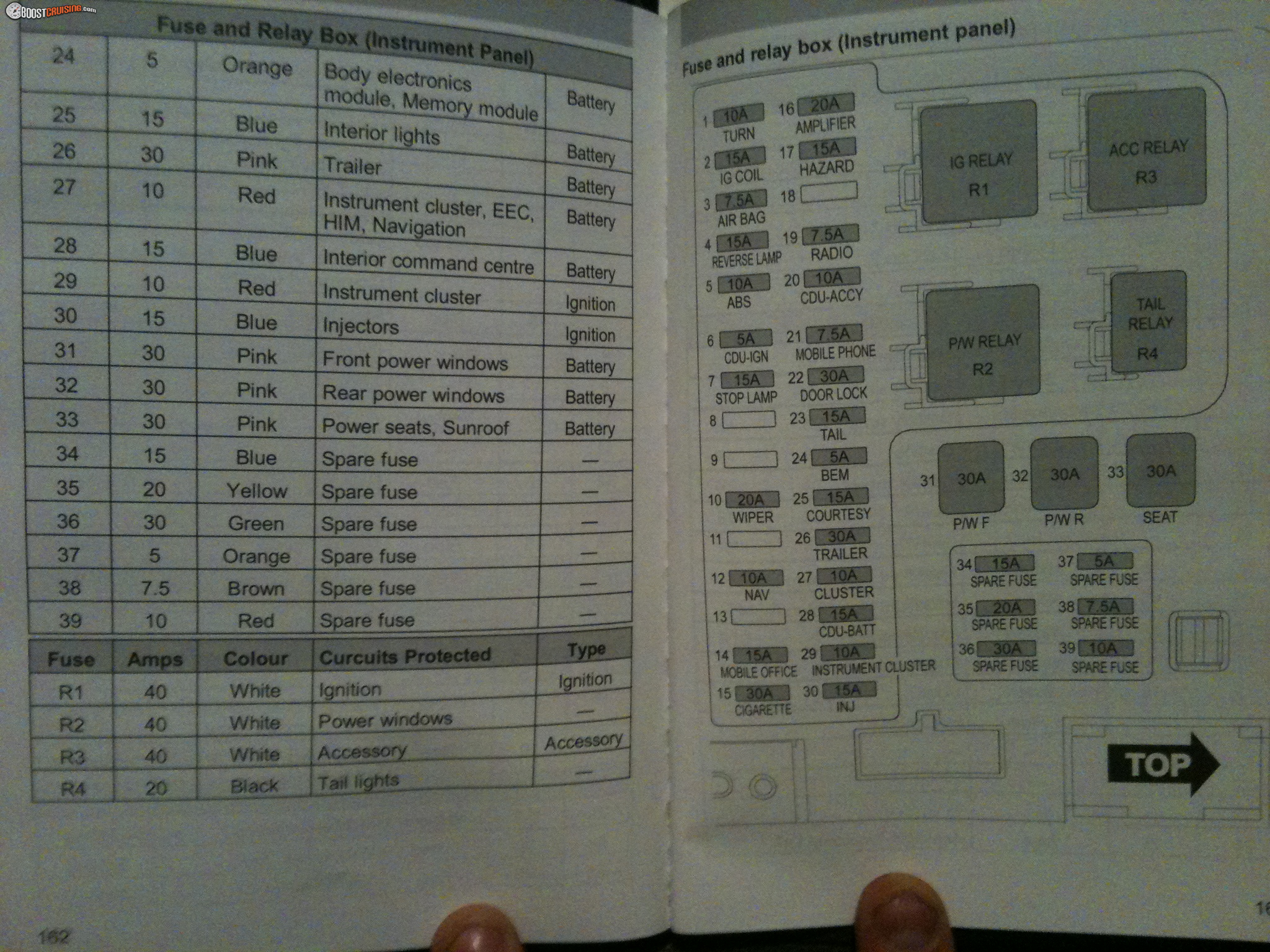 2005 ford territory owners manual