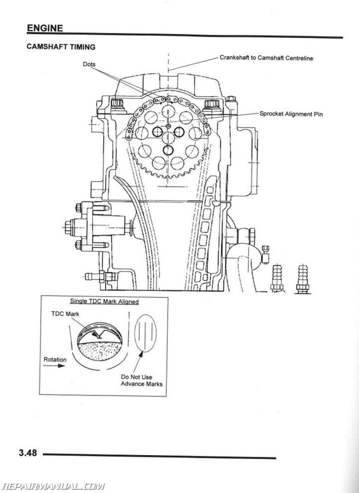 polaris sportsman 90 service manual