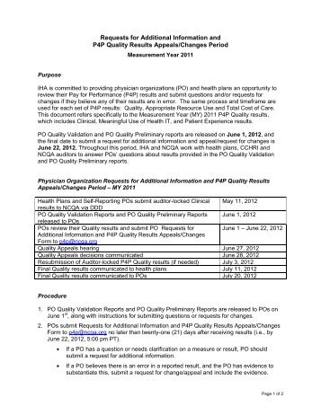 medicare claims processing manual chapter 3