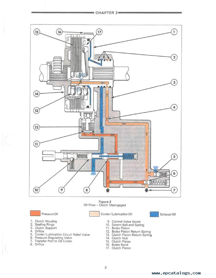 ford model a manual pdf