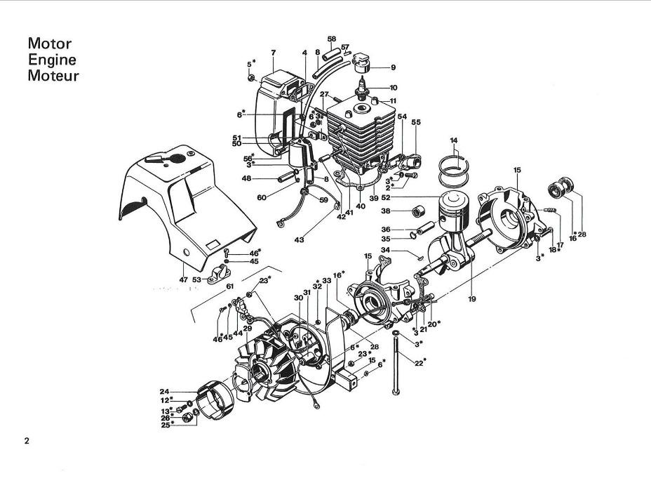 einhell gh pc 1535 tc manual
