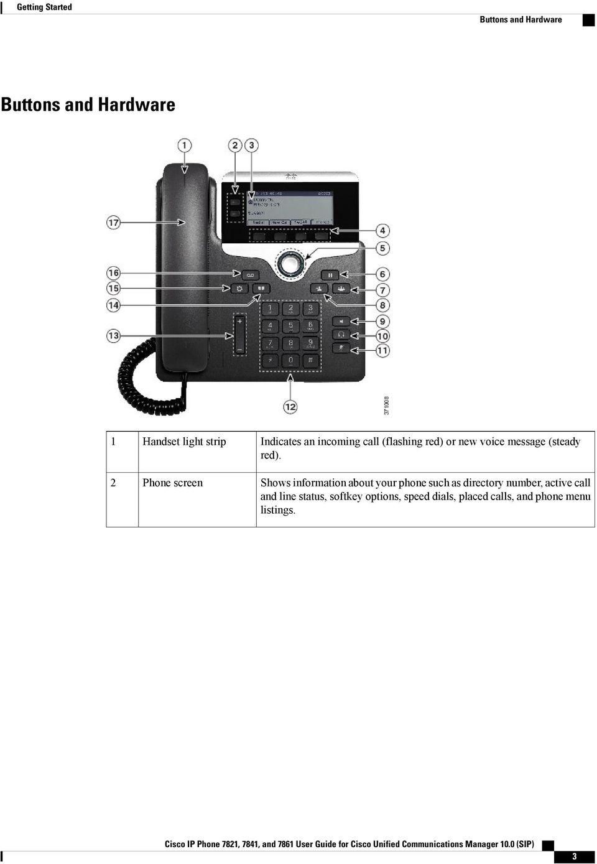 cisco 7841 phone user manual