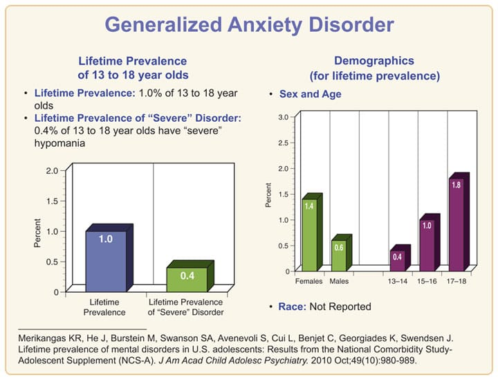 treatment manual for generalized anxiety disorder