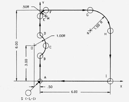 fanuc cnc programming manual pdf