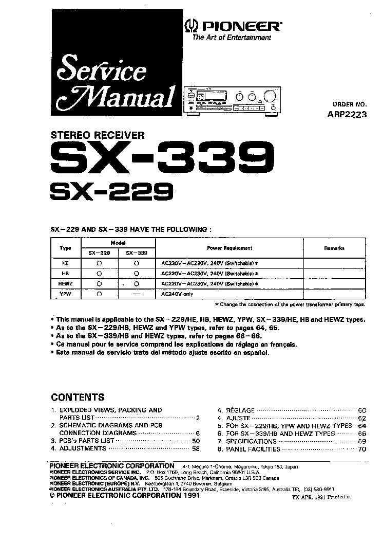 pioneer sx 1980 service manual