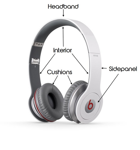 beats audio wireless headphones manual