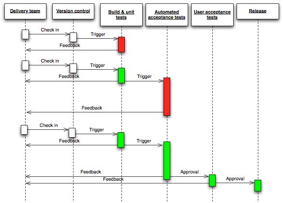 microsoft dynamics nav 2016 user manual pdf