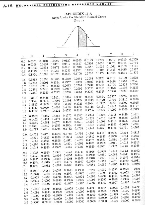 how to calculate percentage manually
