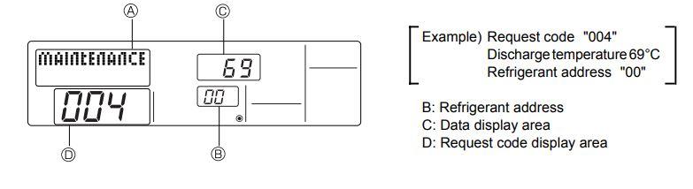 mitsubishi mr slim manual error codes