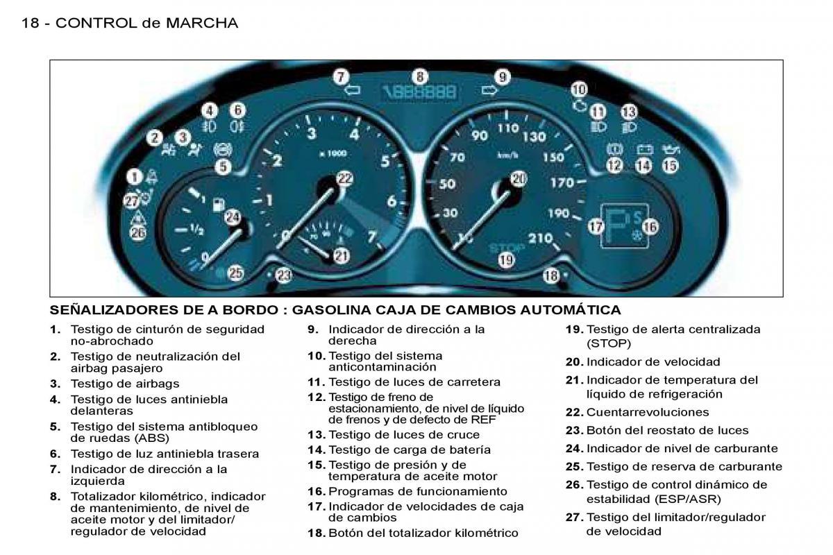 peugeot 206 owners manual pdf