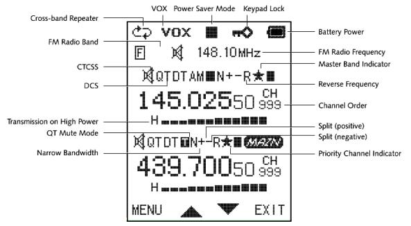 wouxun kg uvd1p manual pdf