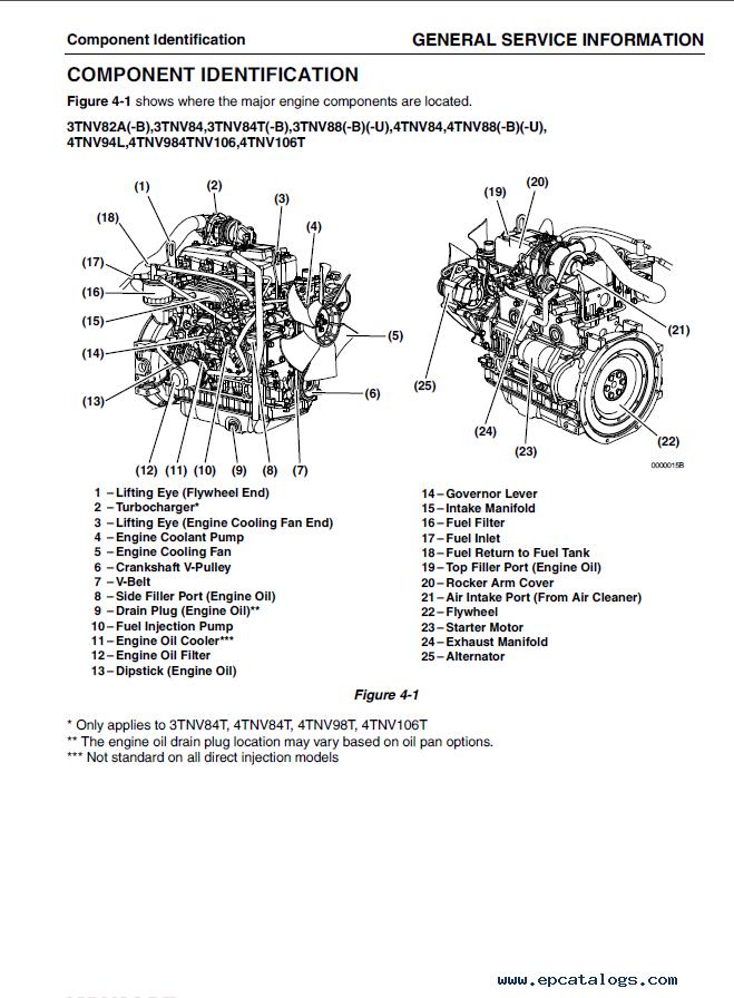 electronics workshop lab manual pdf