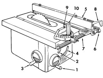 delta 10 bench saw manual
