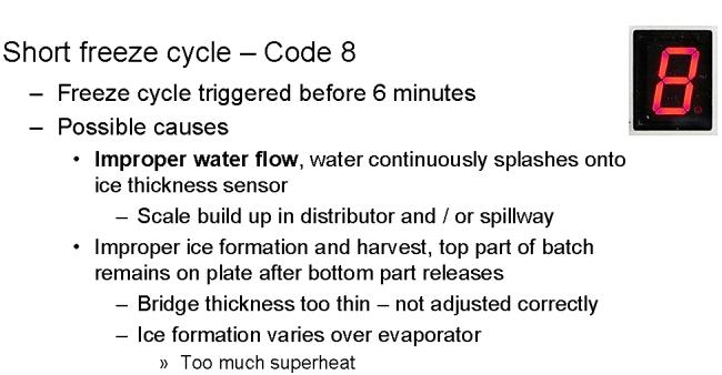 manitowoc ice machine troubleshooting manual