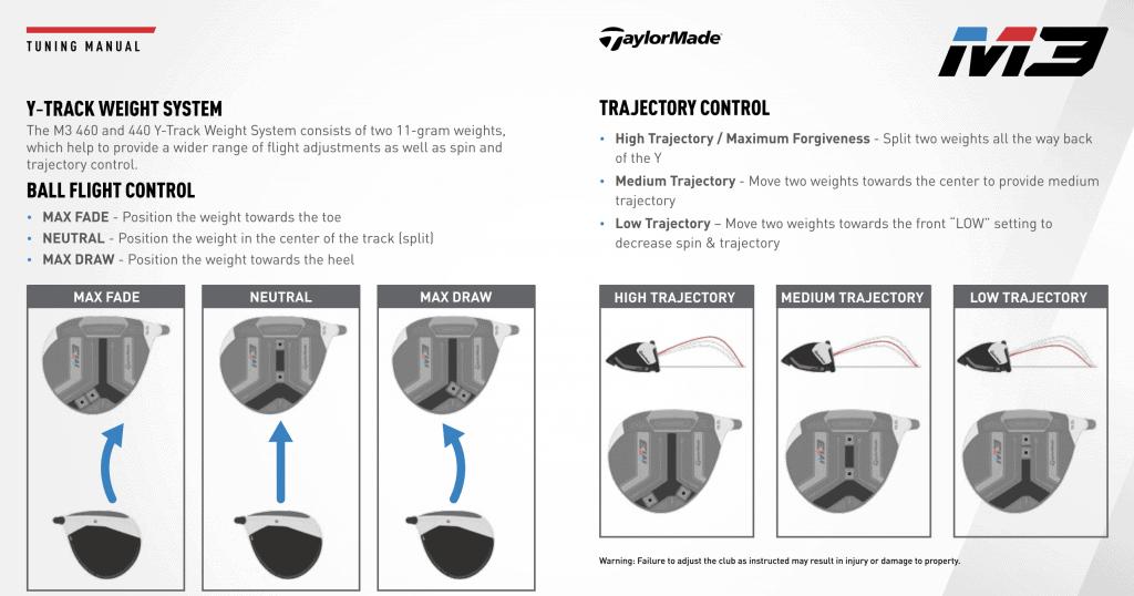 taylormade jetspeed driver instruction manual