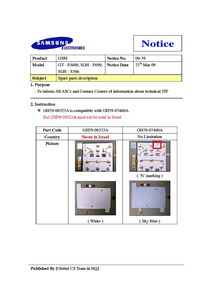 samsung galaxy s3 manual free download