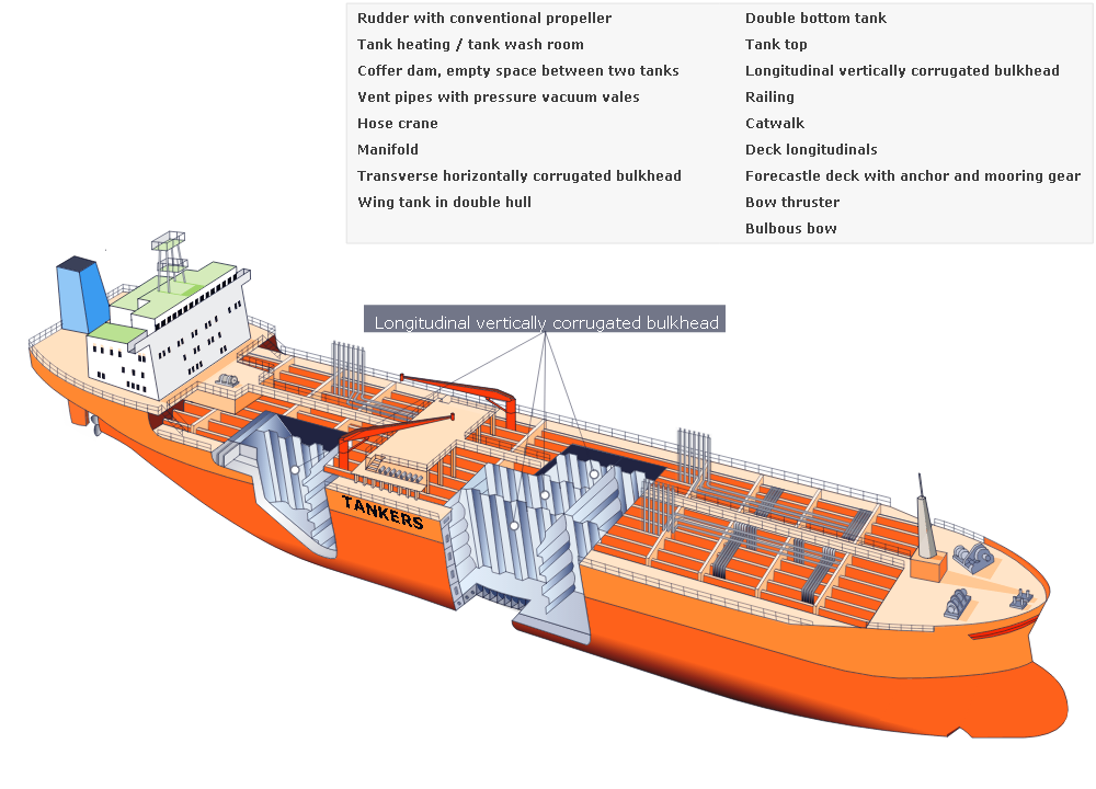 ship safety management system manual
