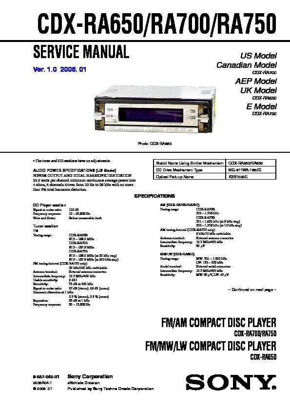 gsxr 750 service manual free download