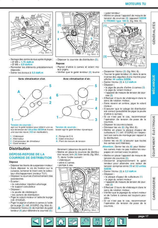 peugeot 206 1.4 manual pdf