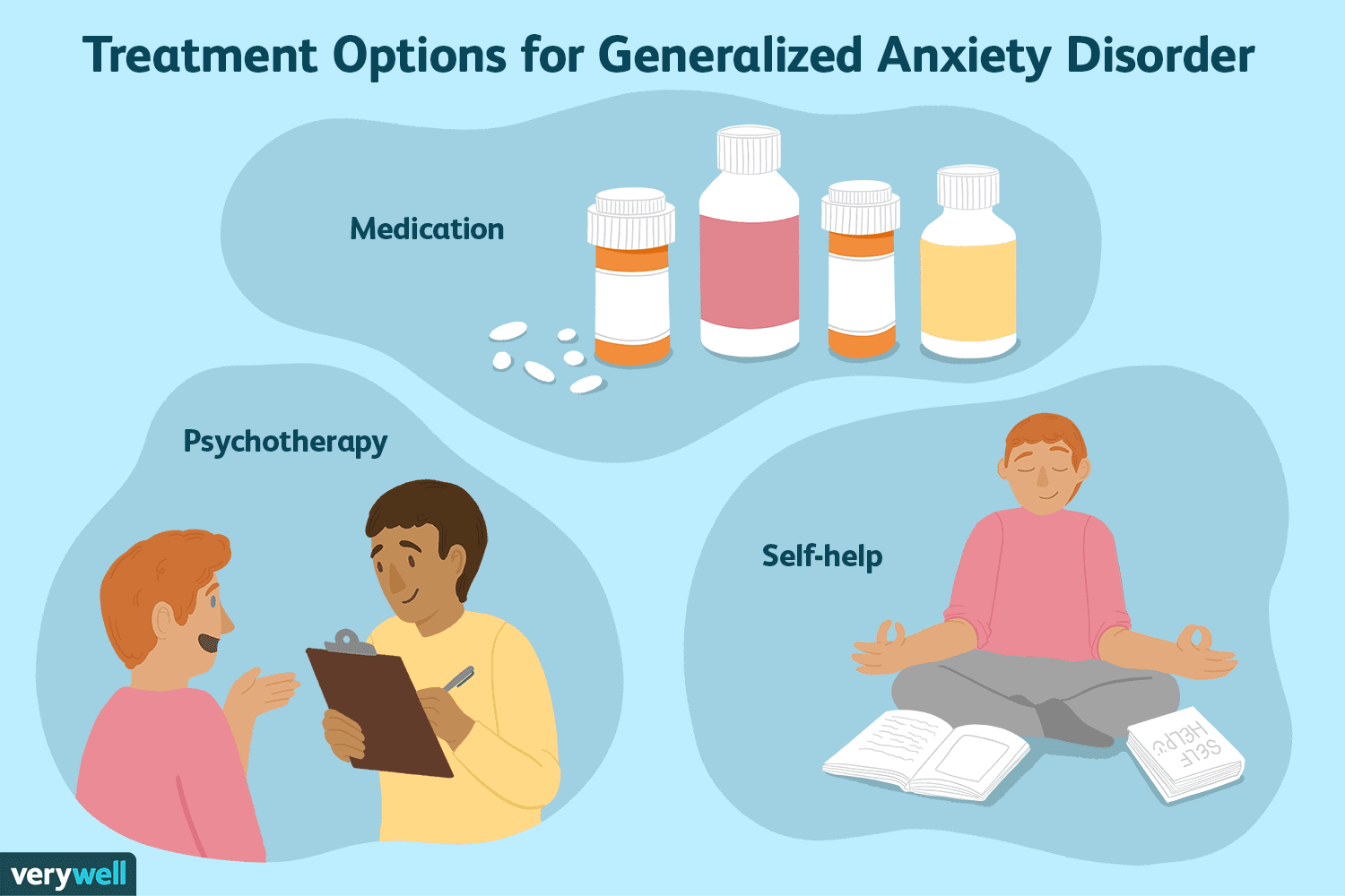 generalized anxiety disorder treatment manual