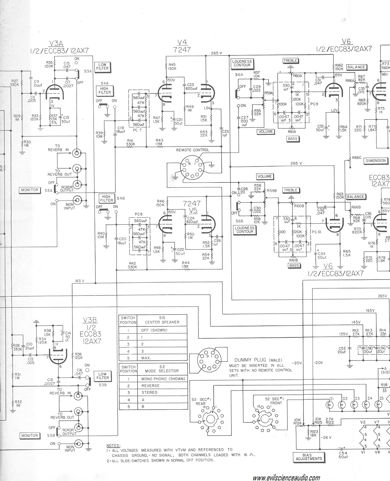 switch mode power supply reference manual
