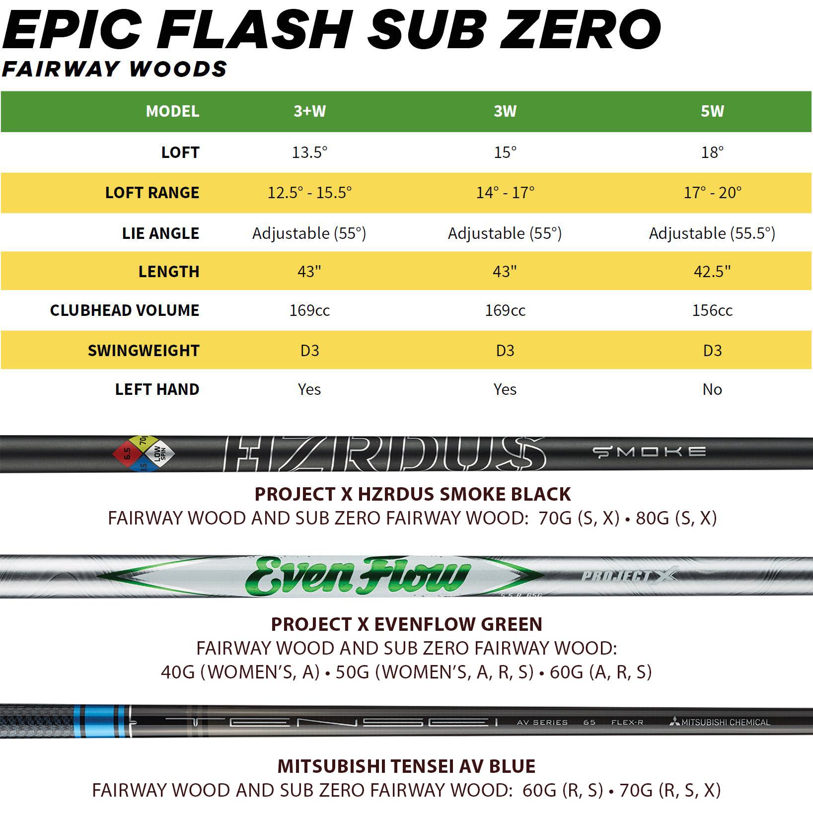 sub zero sz 7524 p manual