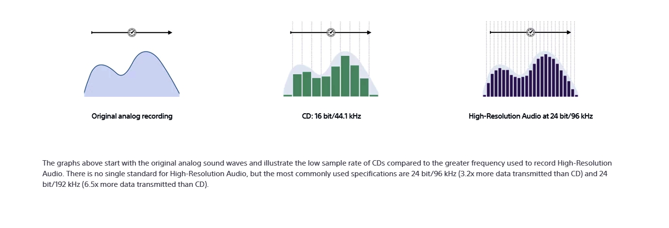 adobe audition 3.0 manual