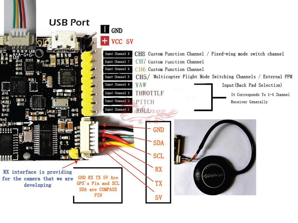 apm 2.6 flight controller manual pdf