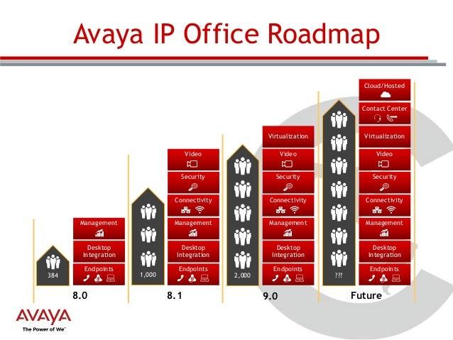 avaya ip office manager 9.0 manual