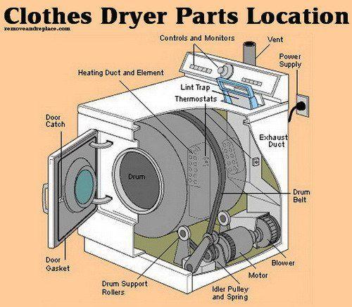 bosch wash dry exxcel 7 4 manual