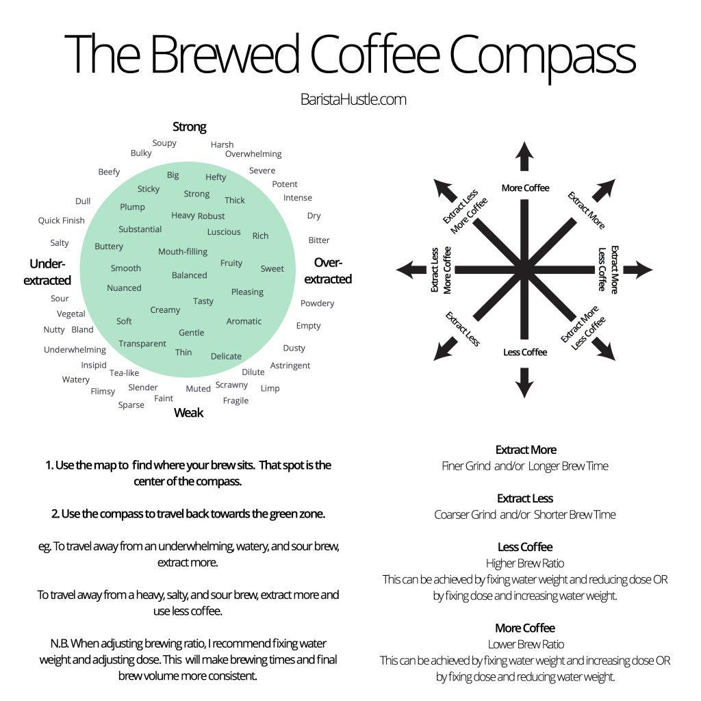 best manual coffee grinder reddit